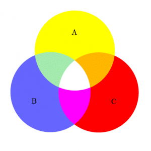 Venn_diagram_ABC_RGB